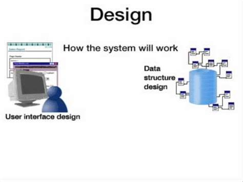design phase is sdlc design phase youtube