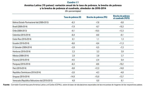 pension porcentaje de pago colombia porcentaje de seguridad social 2016 apexwallpapers com