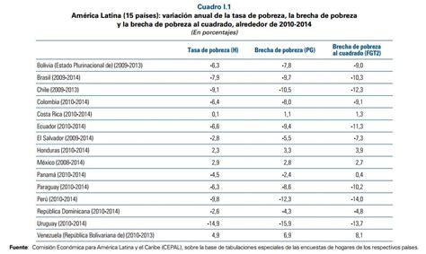seguridad social 2016 porcentajes porcentaje seguridad seguridad social 2016 porcentajes porcentaje seguridad