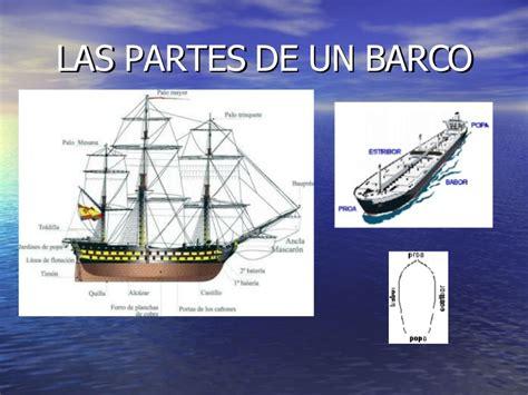 partes de un barco ingles y español partes de un barco y barcos de carga