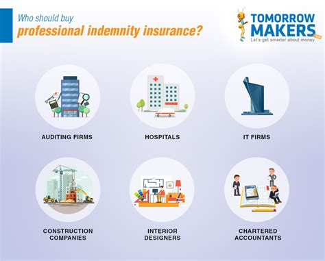 house indemnity insurance indemnity insurance house 28 images professional