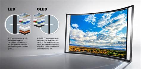 test tv led oled 4k tv vs lcd 4k tv your comprehensive comparison