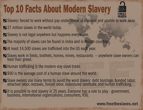 Modern Day Slavery Essay by Modern Day Slavery Quotes Quotesgram