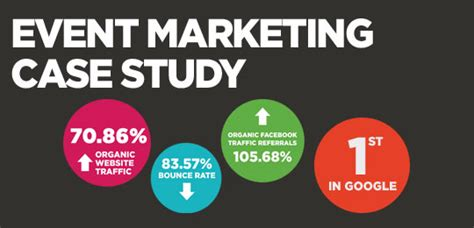 Search Marketing Studies Cheshire Event Marketing Study