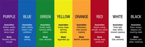 color of wisdom color theory in advertising philosophy communication