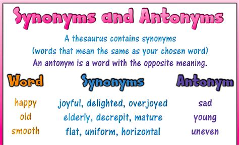 Kaset Same Same The Meaning Of Happy synonyms antonyms 4th grade explorers