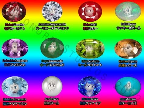 gems names www pixshark images galleries with a bite