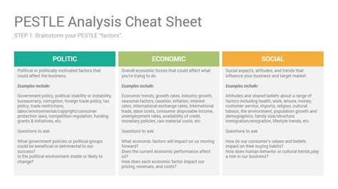pest analysis template images templates design ideas