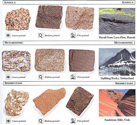 types of rocks earth