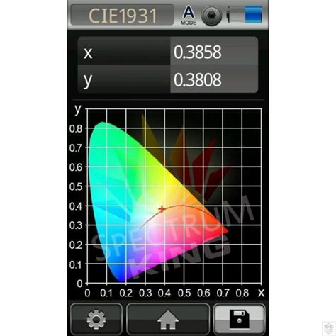 spectrum king led grow lights spectrum king led 400 uk