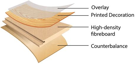 laminated hardwood buyer s guide to laminate and wood flooring help ideas