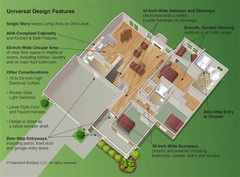 house plans for aging in place how pinterest can teach you about universal design