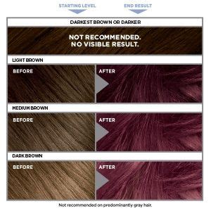how to wash semi permanent hair color out 17 best ideas about permanent hair color on