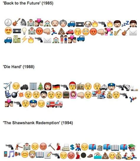 emoji film plots now that tweeting has made e mails obsolete perhaps