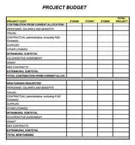 Sample Project Budget Template Project Budget Template 7 Free Download For Pdf