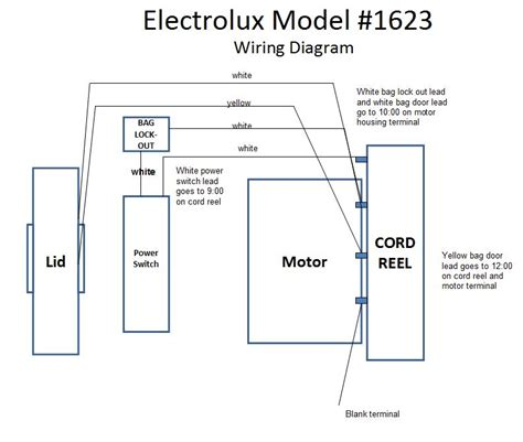 electrolux vacuum wiring diagrams get free image about