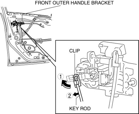 Mazda 3 Service Manual Front Door Latch And Lock