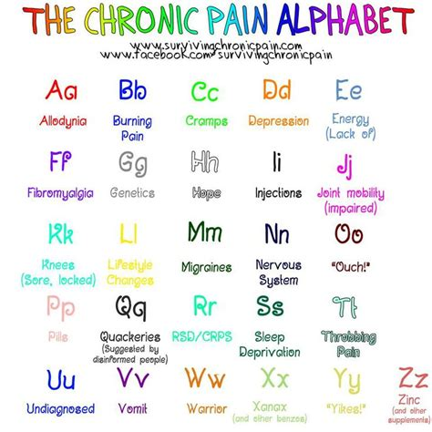 Chronic Pain Meme - abc s of chronic pain fibro awareness pinterest