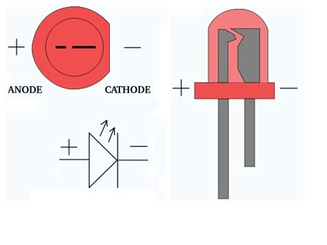 led diode positive leg diode and its application quiz