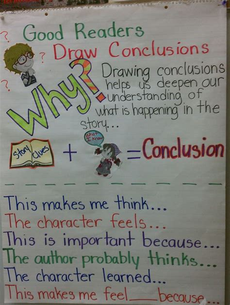 Drawing Conclusions by Readers Draw Conclusions Interactive Reading