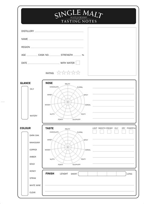 scotch tasting notes template whiskey tasting notes template