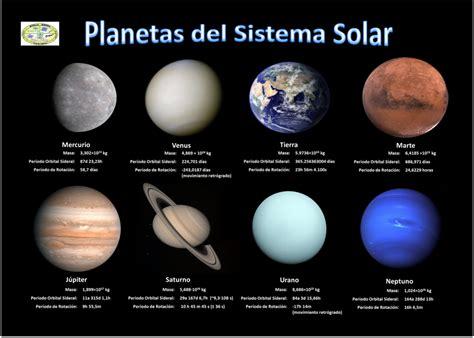 imagenes sorprendentes del sistema solar im 225 genes del sistema solar planetas maquetas dibujos