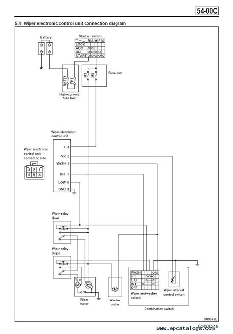 mitsubishi fuso headlight wiring diagram mitsubishi get free image about wiring diagram 1999 mitsubishi fuso wiring diagram canter wiring diagram library
