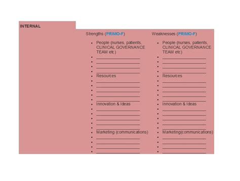 sle swot analysis template swot analysis templates and exles 28 images swot