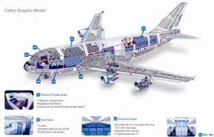 airbus a320 cabin layout airbus a380 cutaway schematic graphic and