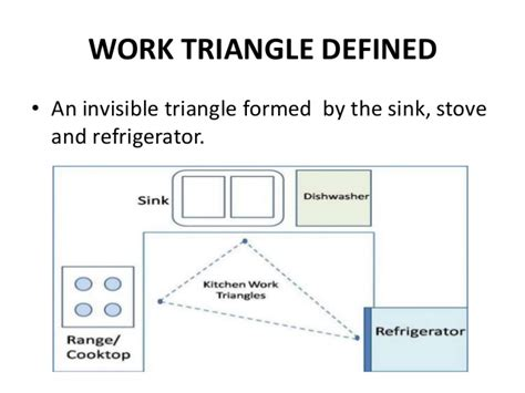 layout work meaning kitchen layouts module 9 management of food preparation