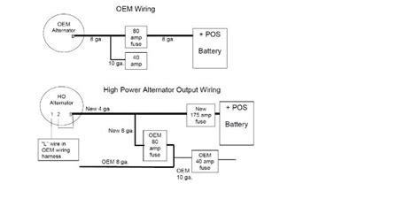 powermaster one wire alternator wiring diagram 46 wiring
