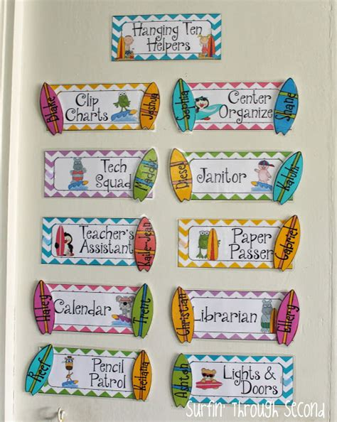 themes for an english class teacher week classroom management surfin through second