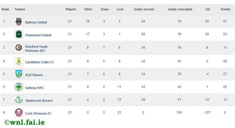 epl table wiki image gallery national football league table