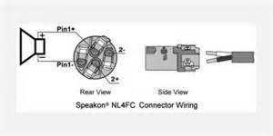 conector speakon neutrik nl4fc 4 polos audio corneta cable bs 3 000 00 en mercado libre