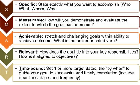 digital marketing plan outline what to include