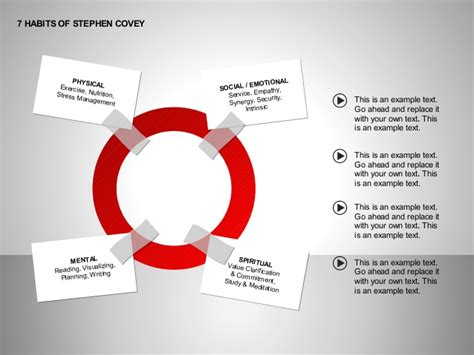 7 habits of stephen covey for powerpoint
