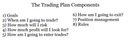Forex Trading In Urdu And Online Money Making Action To Make You A Better Trader In Forex Forex Trading Plan Template Pdf