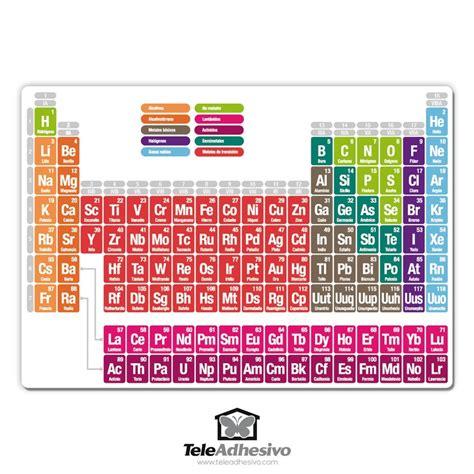 tavola periodica dettagliata vinilo infantil de la tabla de los elementos teleadhesivo