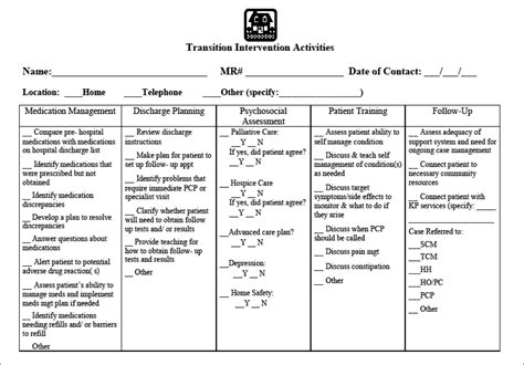 Transitional Care Management Phone Call Template From Hospital To Home A Brief Nurse Practitioner