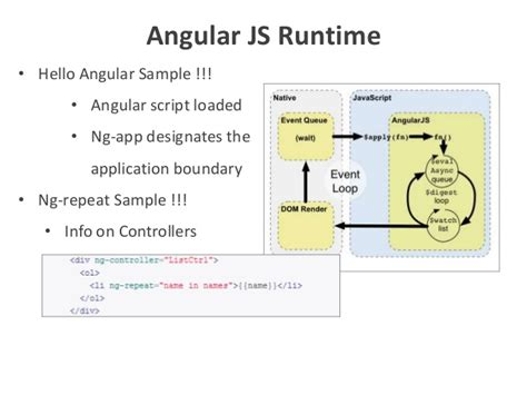 node js karma tutorial tech io spa angularjs 20130814 v0 9 5