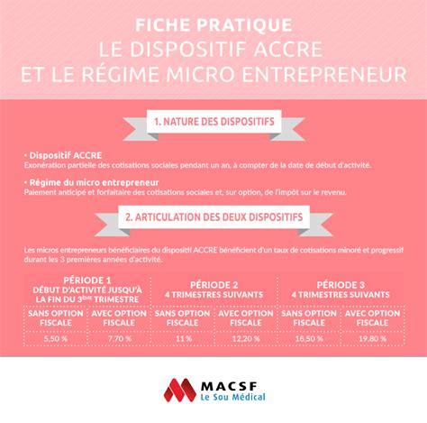 plafond accre le dispositif accre et le r 233 gime du micro entrepreneur
