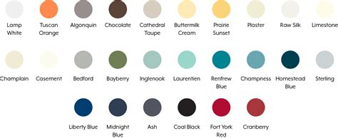 fusion mineral based furniture paint colours