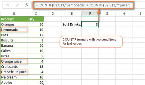 excel countif exles not blank greater than