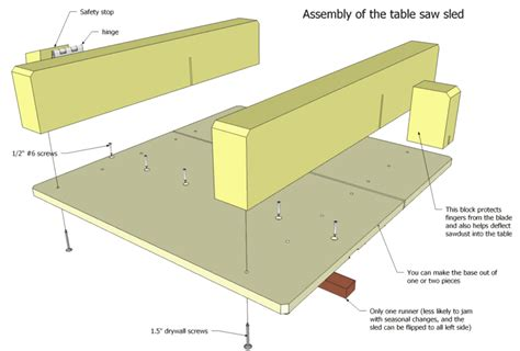 table saw woodworking plans small table saw sled plans