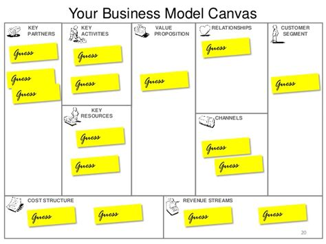 Skyscanner Customer Service business model canvas 101