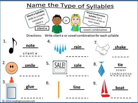 6 Syllable Types Worksheets by Reading2success 6 Syllable Types Free Resources And