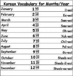 vocabulary vocabulary list and learn korean on