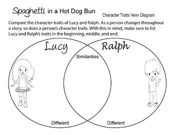 spaghetti in a bun free spaghetti in a bun character trait venn diagram tpt