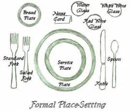 Proper Table Setting For Formal Dinner - formal setting