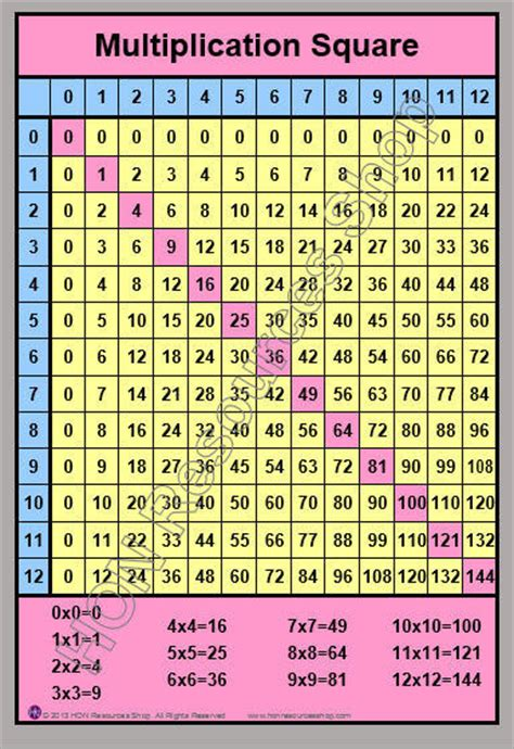 printable times tables square multiplication square with times tables maths by